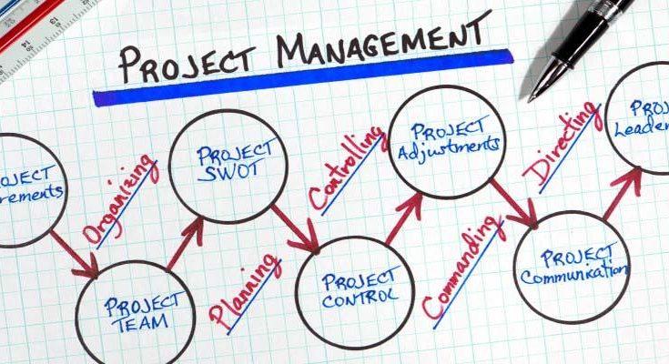 Advanced Project Management Training